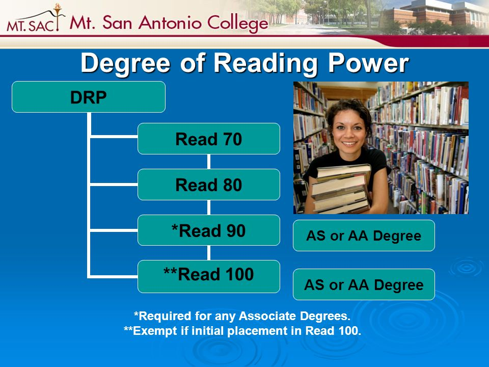 Degree of Reading Power