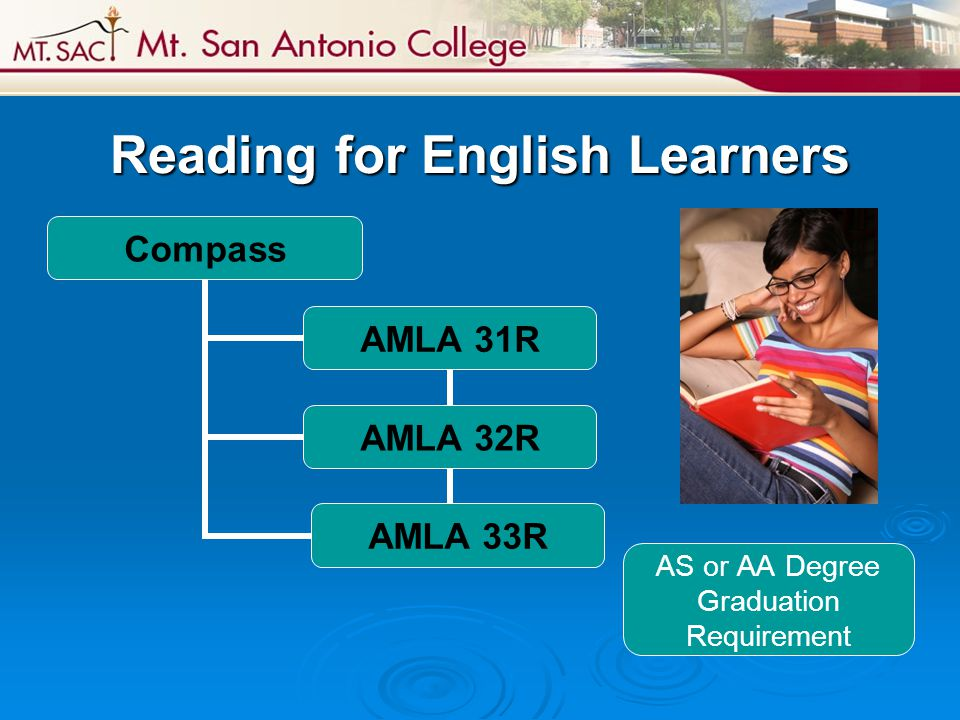 Reading for English Learners