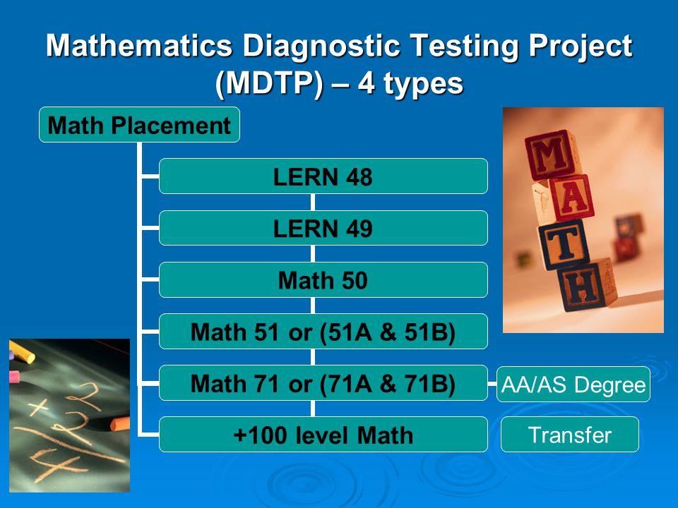 Mathematics Diagnostic Testing Project (MDTP) – 4 types