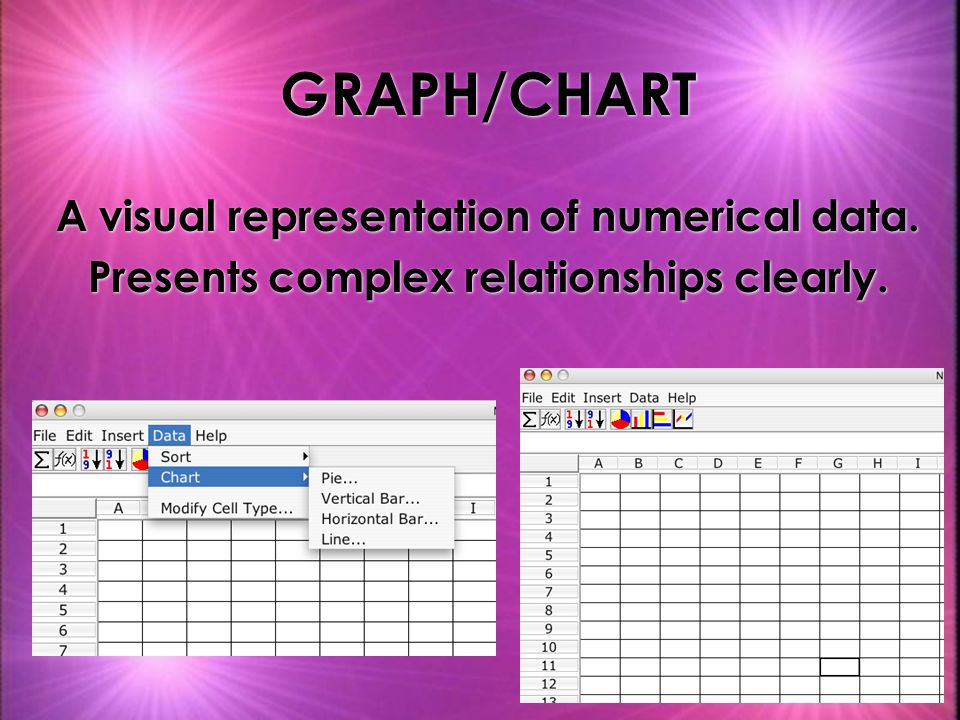 GRAPH/CHART A visual representation of numerical data.