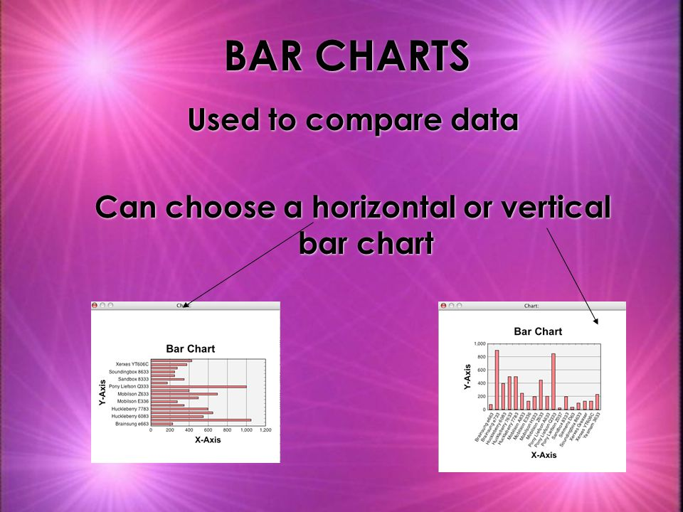 Can choose a horizontal or vertical bar chart