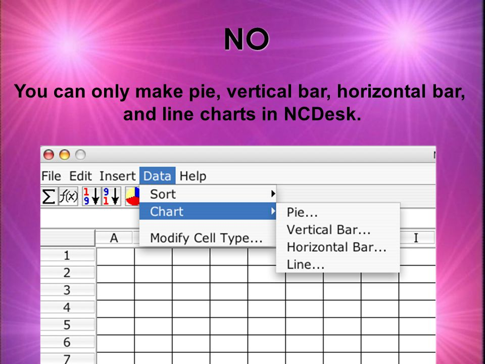 NO You can only make pie, vertical bar, horizontal bar,