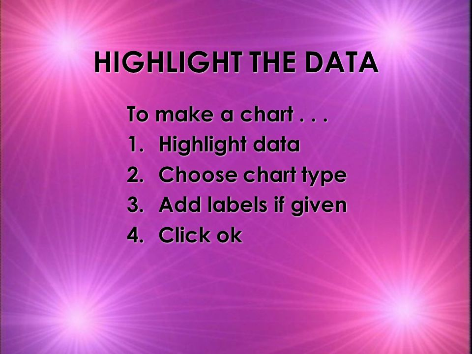 HIGHLIGHT THE DATA To make a chart . . . Highlight data