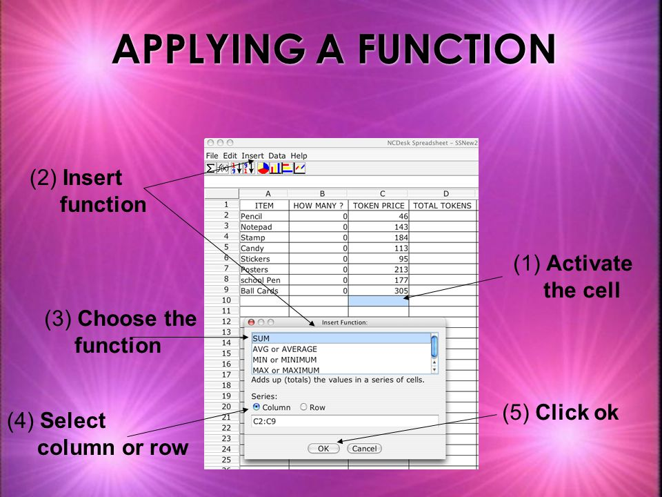 APPLYING A FUNCTION (2) Insert function (1) Activate the cell