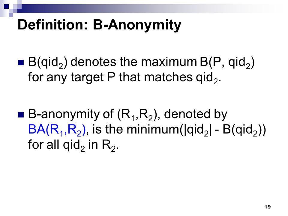 Definition: B-Anonymity