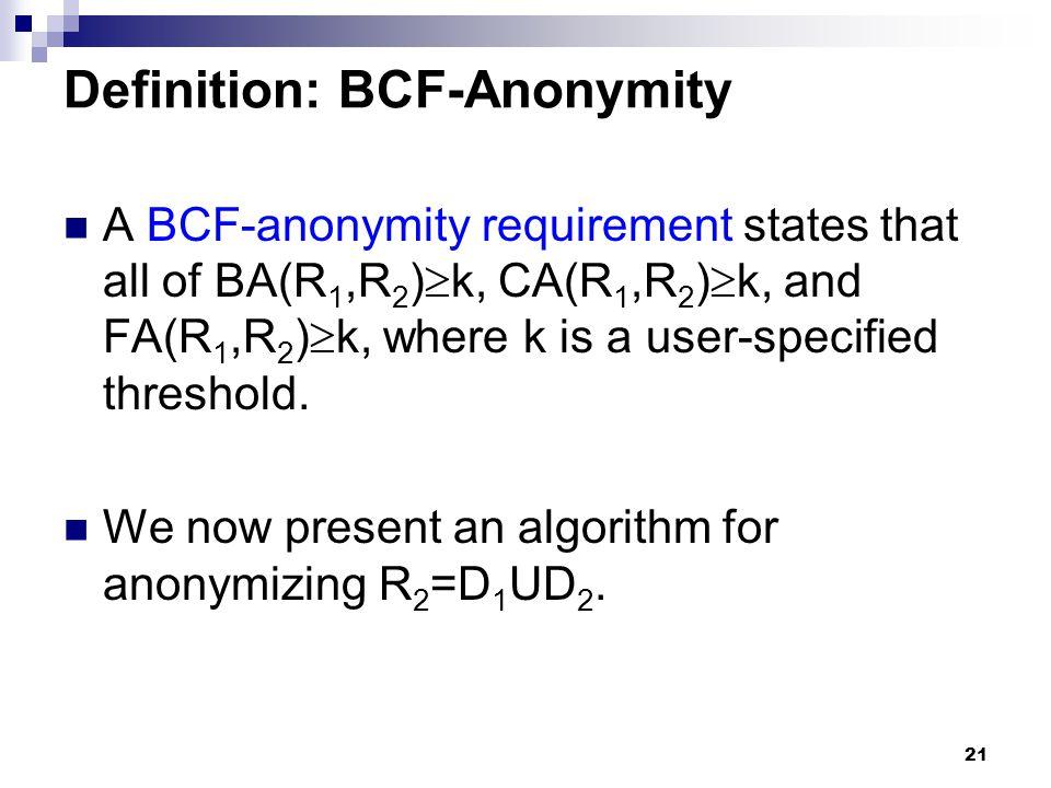 Definition: BCF-Anonymity