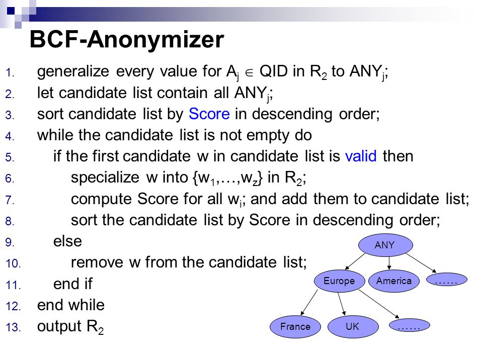 BCF-Anonymizer generalize every value for Aj  QID in R2 to ANYj;