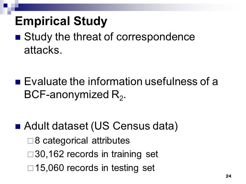 Empirical Study Study the threat of correspondence attacks.
