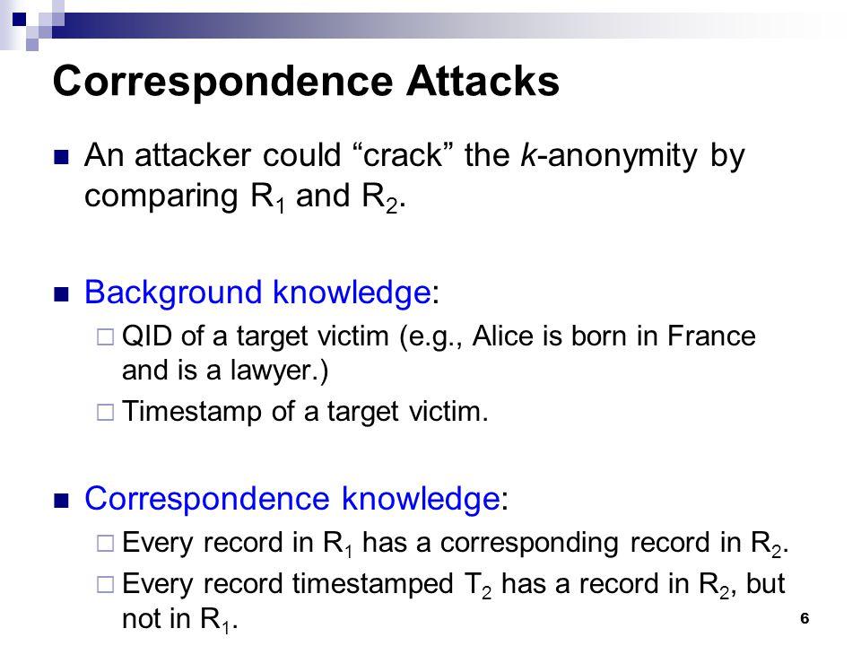 Correspondence Attacks