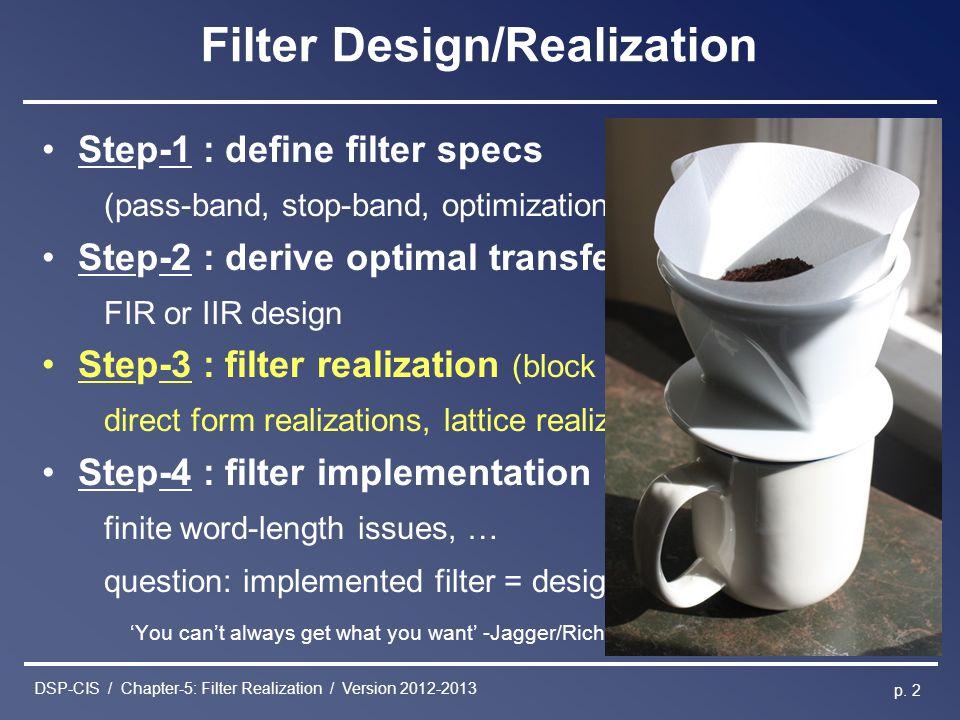 Filter Design/Realization
