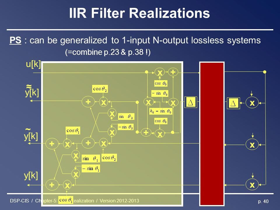 IIR Filter Realizations