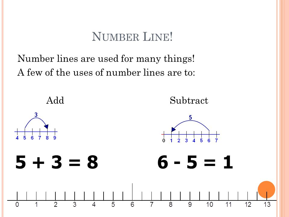 Number Line! Number lines are used for many things! A few of the uses of number lines are to: Add Subtract