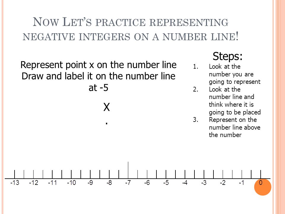 Now Let's practice representing negative integers on a number line!