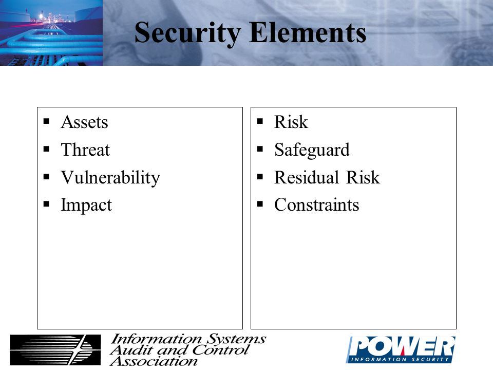 Security Elements Assets Threat Vulnerability Impact Risk Safeguard