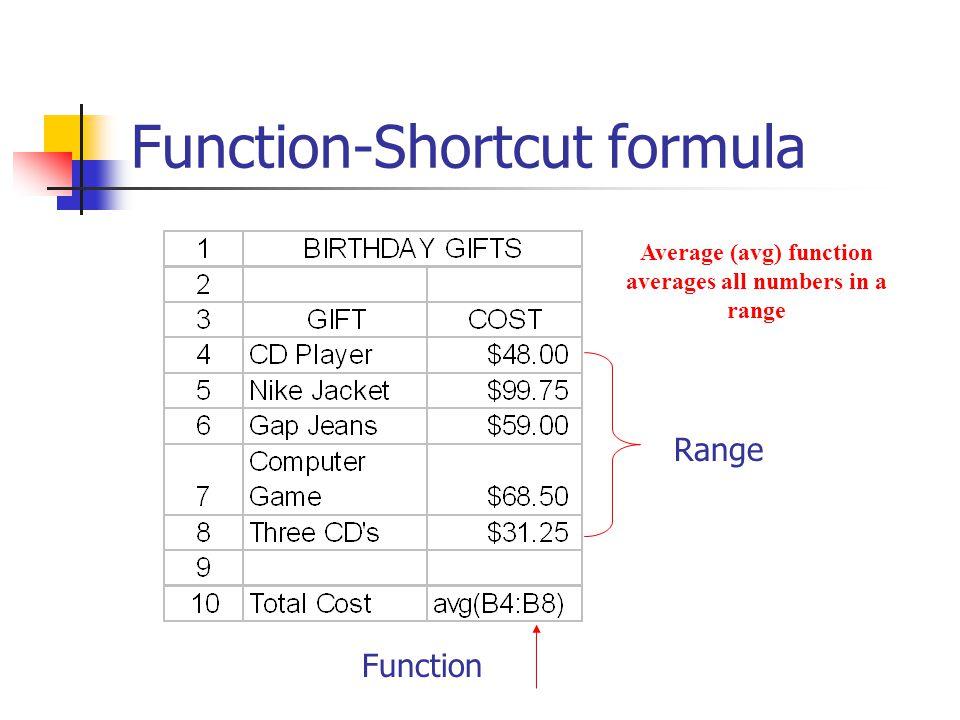 Function-Shortcut formula