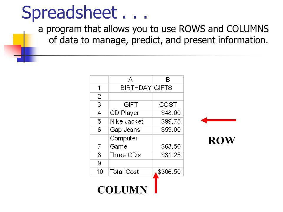 Spreadsheet . . . ROW COLUMN