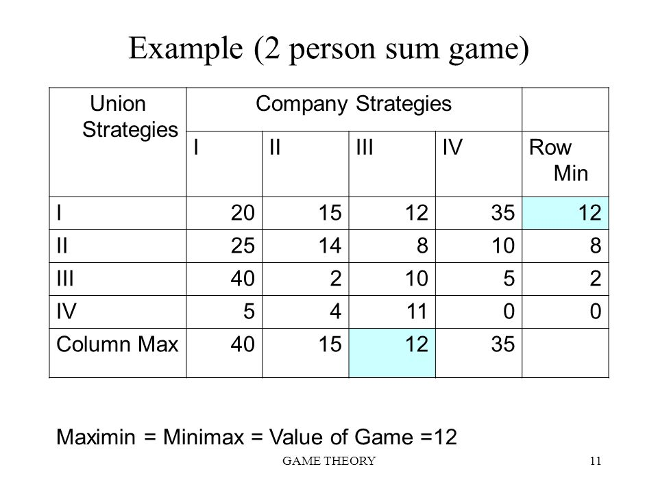 Example (2 person sum game)