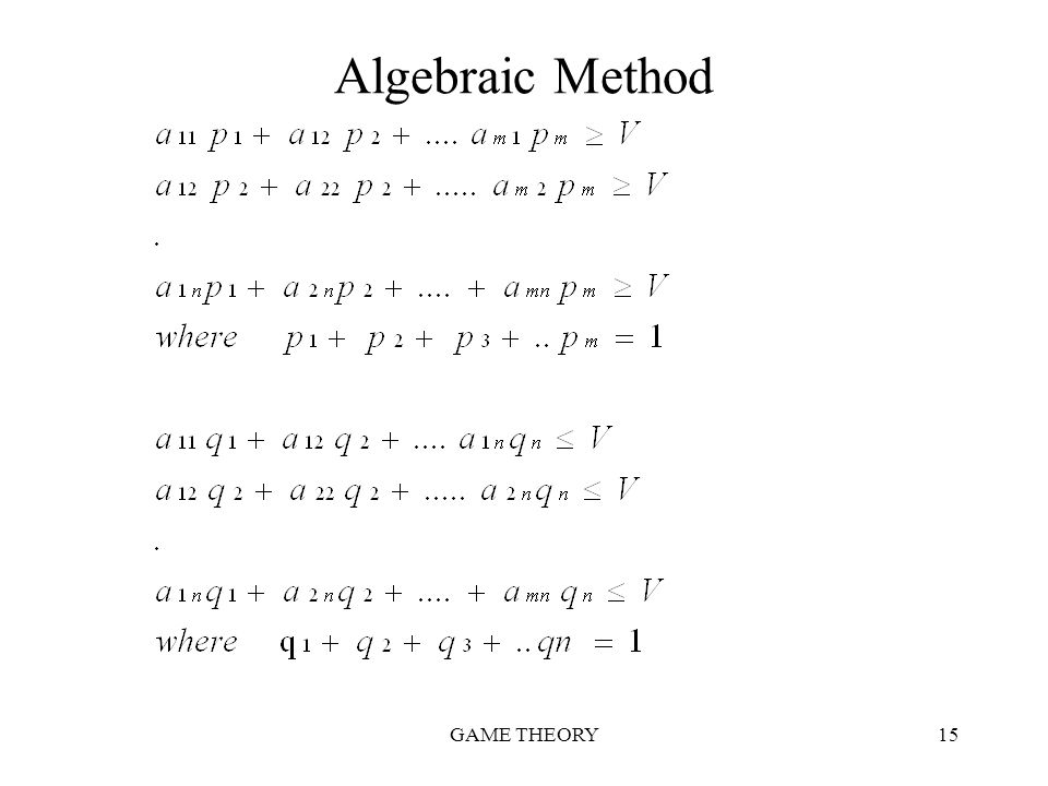 Algebraic Method GAME THEORY