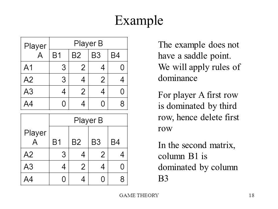 Example Player A. Player B. B1. B2. B3. B4. A1. 3. 2. 4. A2. A3. A4. 8.