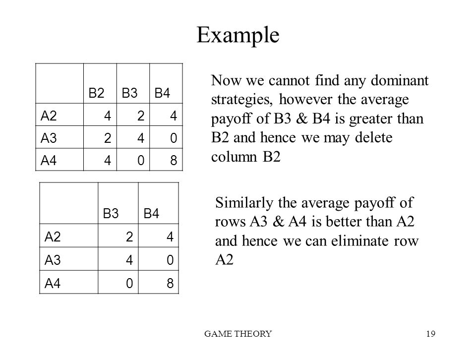 Example B2. B3. B4. A2. 4. 2. A3. A4. 8.