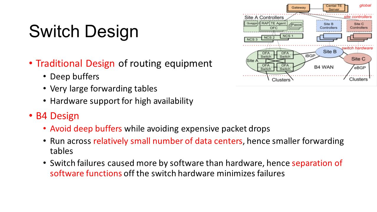 Switch Design Traditional Design of routing equipment B4 Design