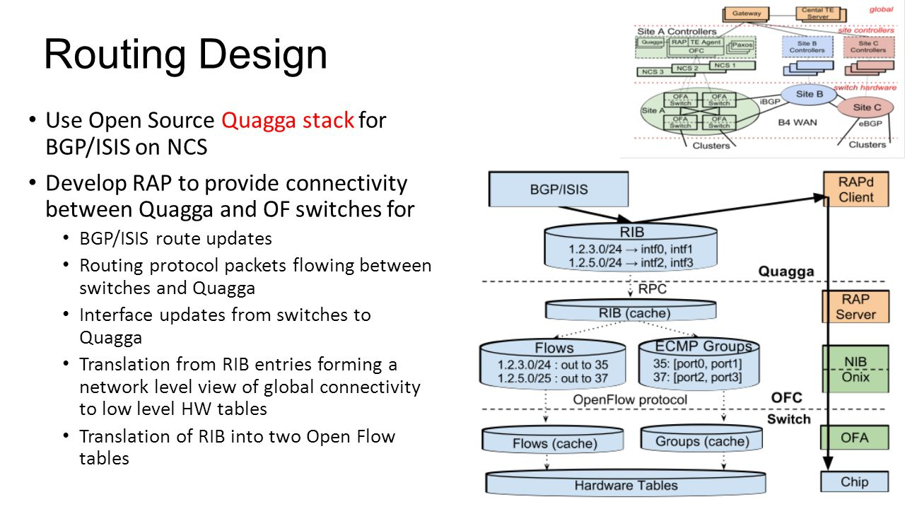 Routing Design Use Open Source Quagga stack for BGP/ISIS on NCS