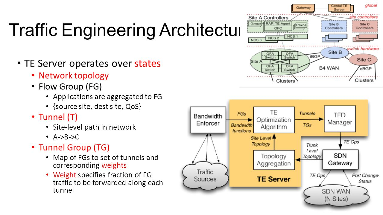 Traffic Engineering Architecture