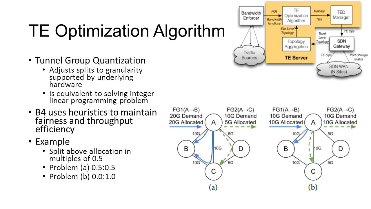 TE Optimization Algorithm (3)