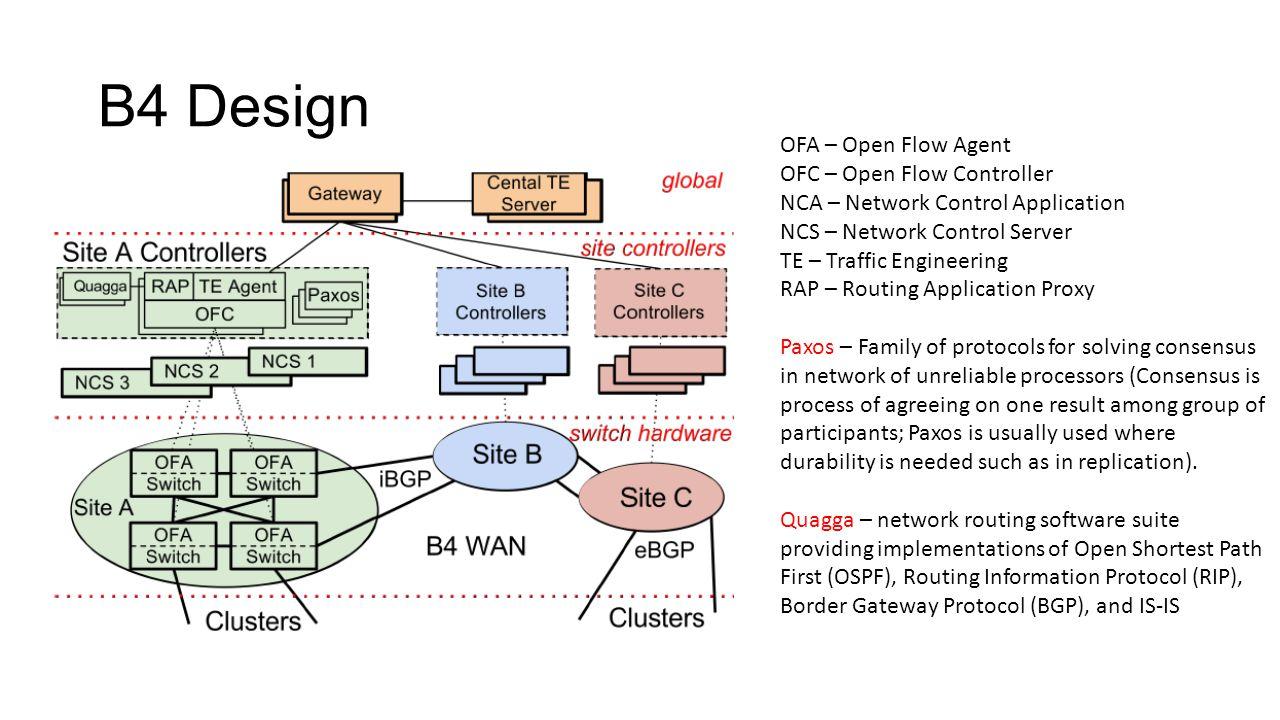 B4 Design OFA – Open Flow Agent OFC – Open Flow Controller