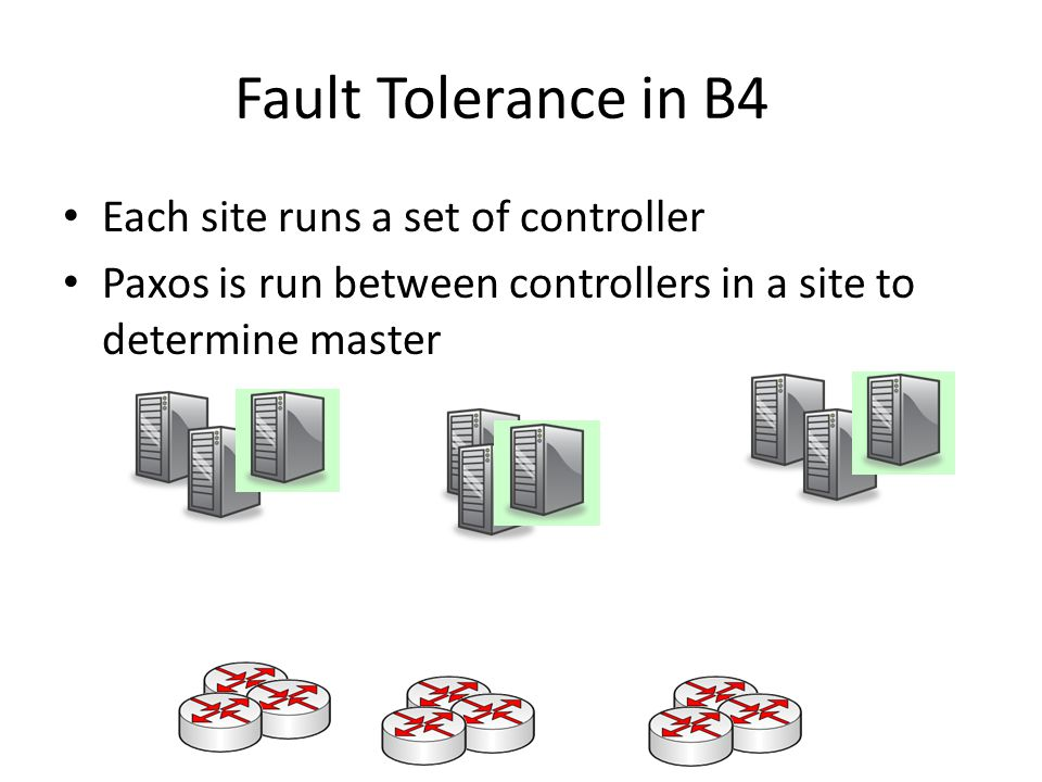 Fault Tolerance in B4 Each site runs a set of controller