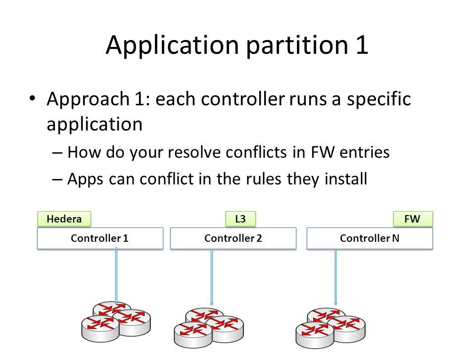 Application partition 1