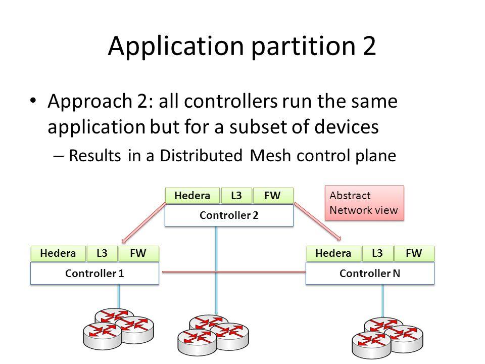 Application partition 2