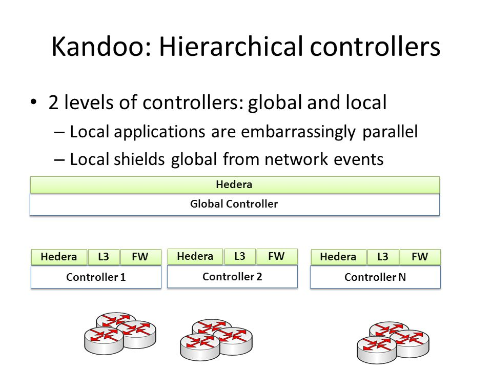 Kandoo: Hierarchical controllers