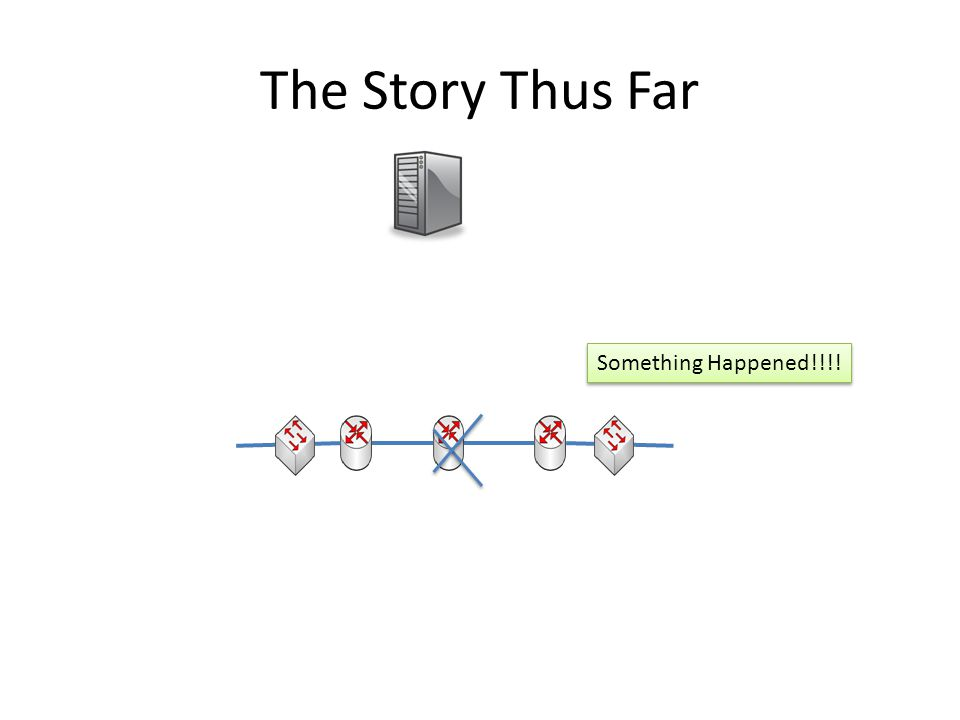 The Story Thus Far Something Happened!!!!