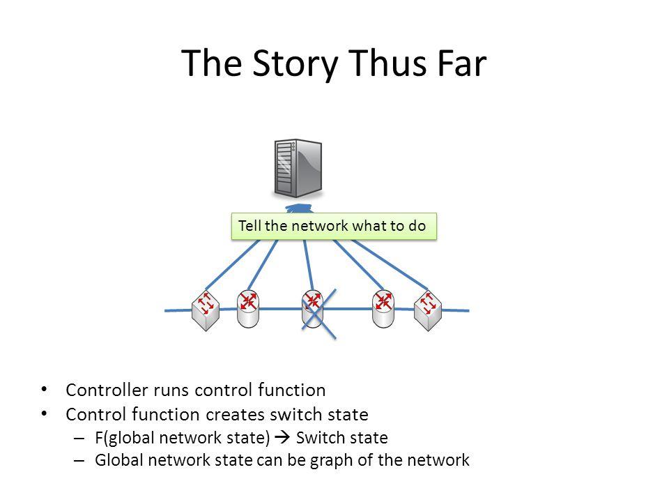 The Story Thus Far Controller runs control function