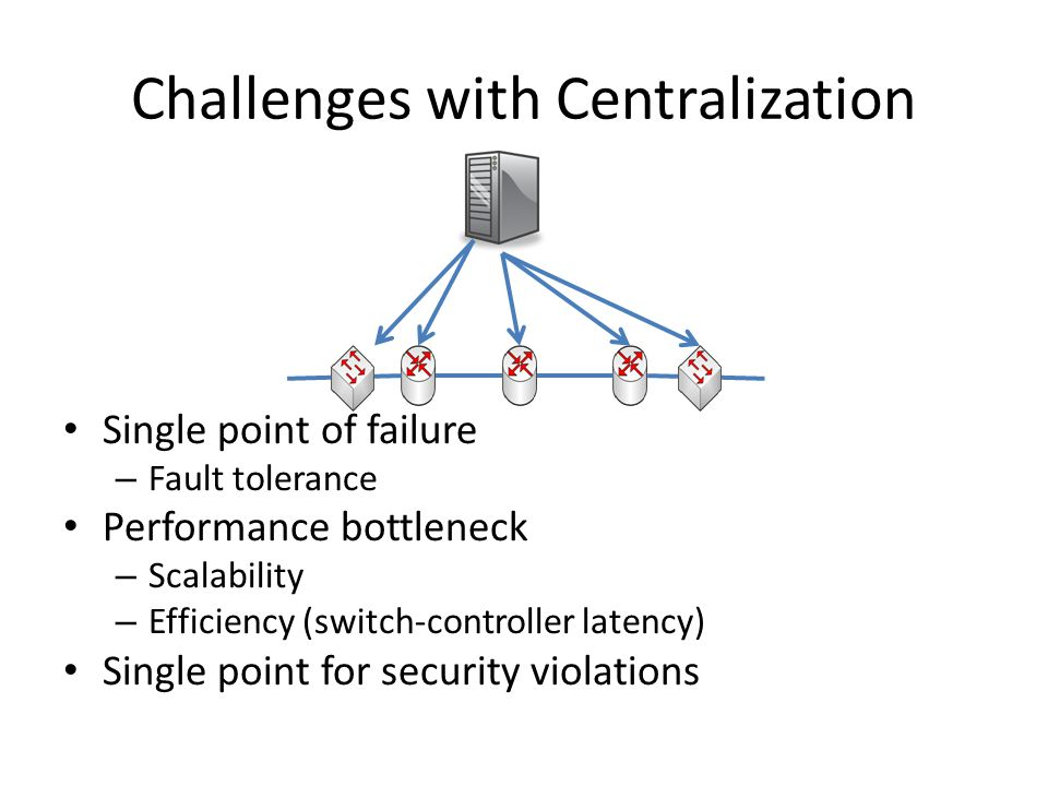 Challenges with Centralization
