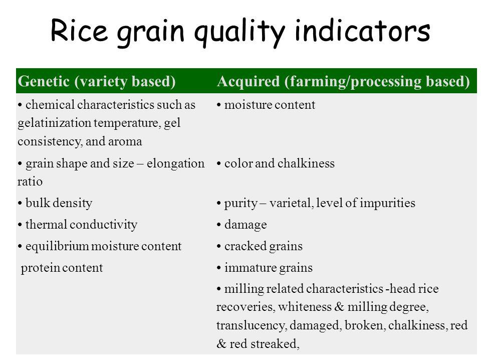 Rice grain quality indicators