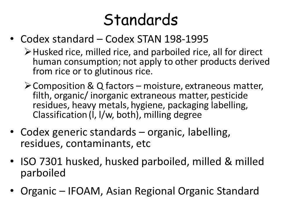 Standards Codex standard – Codex STAN 198-1995