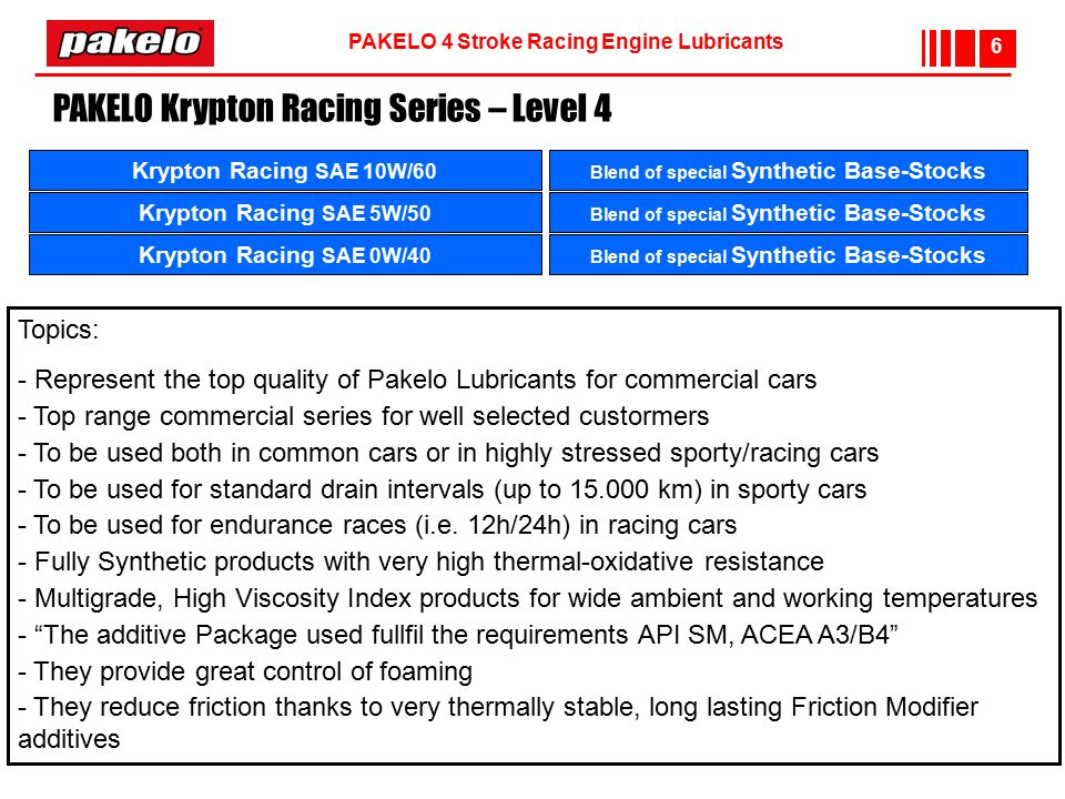 PAKELO Krypton Racing Series – Level 4