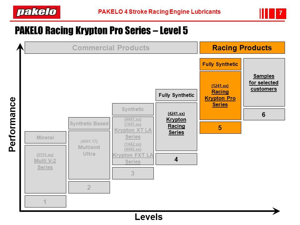 PAKELO Racing Krypton Pro Series – Level 5