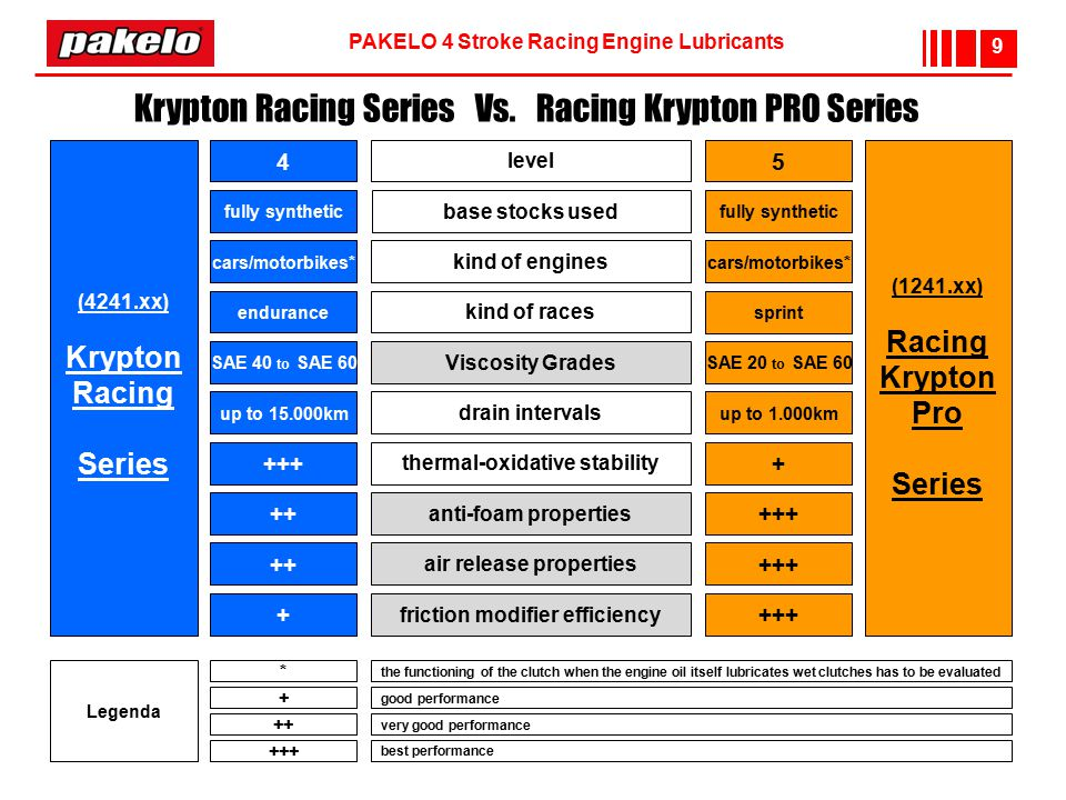 Krypton Racing Series Vs. Racing Krypton PRO Series