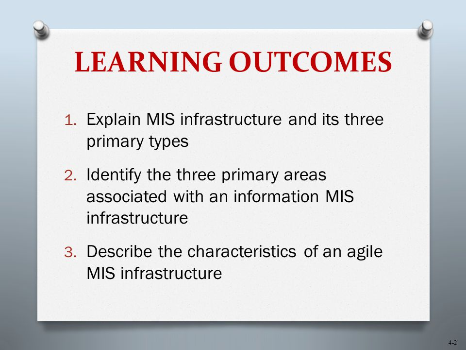 LEARNING OUTCOMES Explain MIS infrastructure and its three primary types.