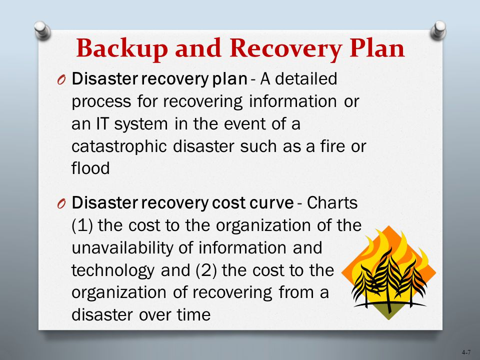 Backup and Recovery Plan