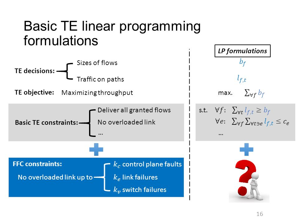 Basic TE linear programming formulations