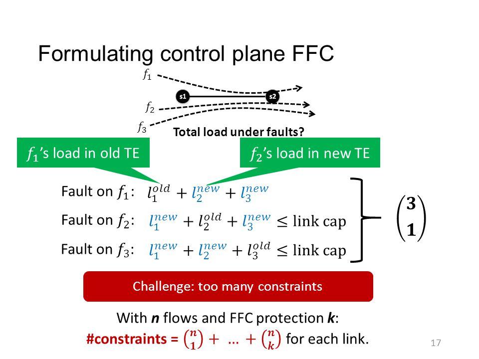 Formulating control plane FFC
