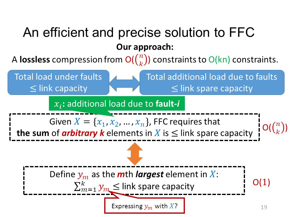 An efficient and precise solution to FFC