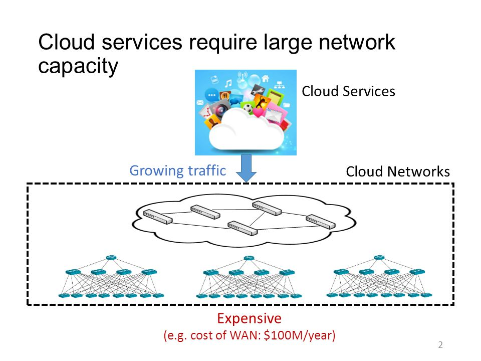 Cloud services require large network capacity