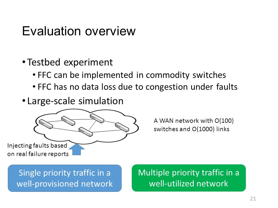 Evaluation overview Testbed experiment Large-scale simulation