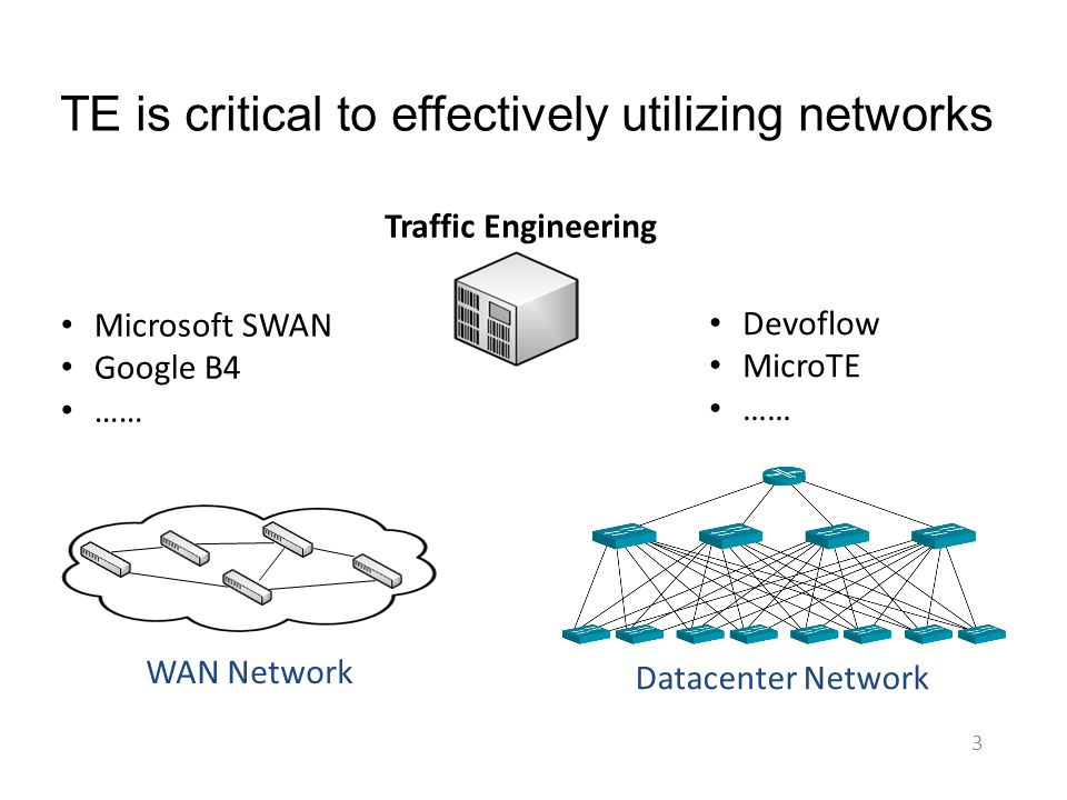 TE is critical to effectively utilizing networks