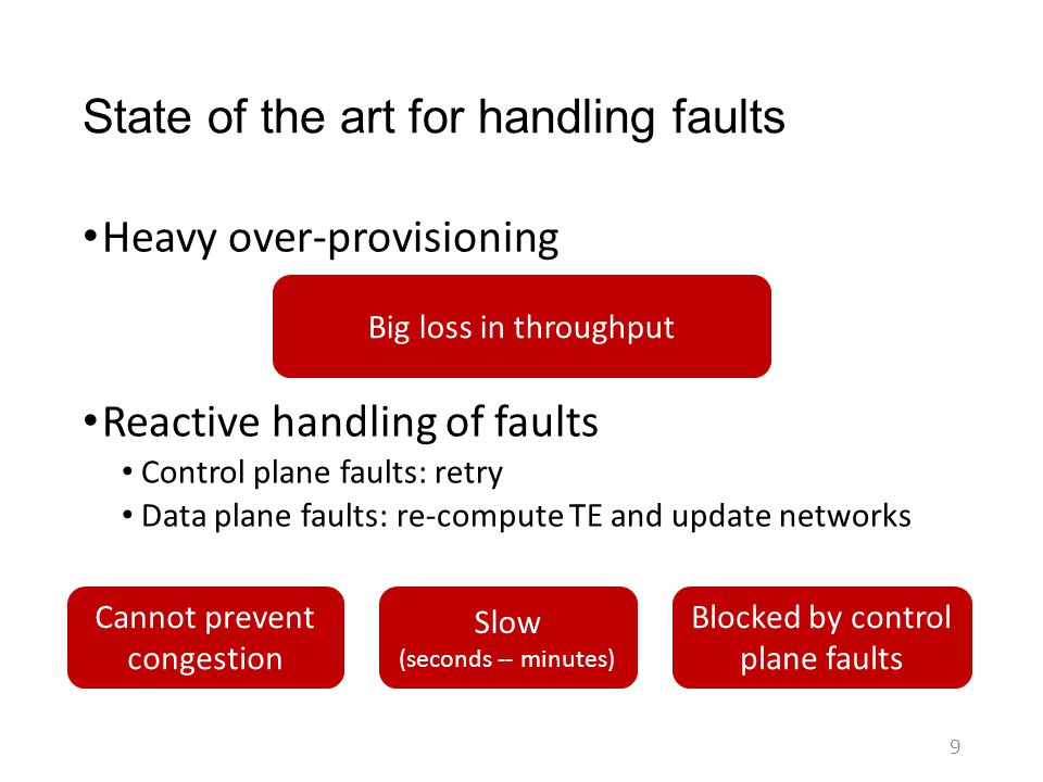 State of the art for handling faults